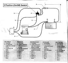 float switch wiring diagram thoughtexpansion net rule a matic float switch wiring diagram float switch wiring diagram