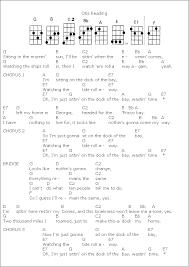 Pin By Rhonda Slate On Guitar Ukulele Songs Ukulele
