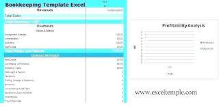 Product Profitability Analysis Excel Customer Analysis Template Product Profitability Project