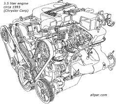 similiar chrysler 3 liter v6 diagram keywords pacifica 3 5 serpentine belt diagram chrysler 3 liter v6 diagram