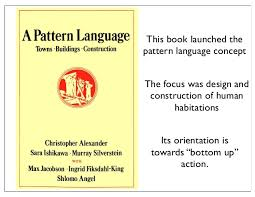 Pattern Language Magnificent Pattern Languages An Approach To Holistic Knowledge Representation