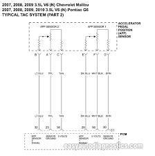 pontiac g6 3 5l engine diagram online wiring diagram pontiac g6 3 5 engine diagram 17 tai do de u2022pontiac 3 5l v6 engine