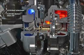 2011+ VM Motori V6 Diesel Engines