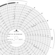 Details About Chart Recorder Charts Itt Barton Graphic