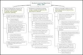 Teacher Curriculum Template Course Curriculum Template