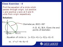 class exercise 4 find the equation of a circle which p through origin cut