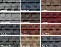 architectural shingles. Top Three Fishers IN Roof Shingles Commonly Used Architectural T