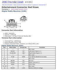 chevrolet car radio stereo audio wiring diagram autoradio chevrolet cobalt 2006 u2k stereo wiring connector
