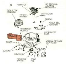 similiar hall effect mos fet coil diagram keywords wiring diagram heat pump wiring diagram hall effect sensor ignition