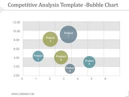 Competitive Analysis Bubble Chart Template 1 Ppt Powerpoint