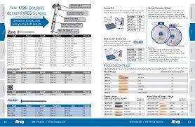 Kreg Product Catalog Fall 2015