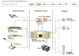 pa system wiring diagram pa free wiring diagrams on pa wiring public address system amplifier circuit diagram at Pa System Wiring Diagram