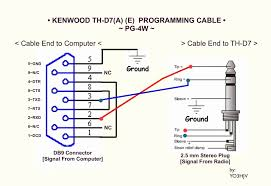 ami site map heidenhain encoders vision systems vermont gage pin kubler encoder wiring diagram incremental encoder wiring diagram wire center \u2022 of ami site map heidenhain encoders vision systems vermont
