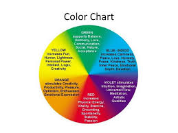 Ppt Colors And Emotion Powerpoint Presentation Id 2115934