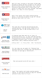 Term Insurance Plans 20 Different Policies Compared With