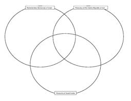 How To Use A Triple Venn Diagram Southwest Asian Governments Triple Venn Diagram Tpt