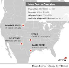 Devon Energy Targets Oil Transformation By Year End 2019