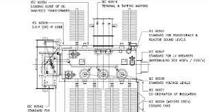 transformer marshalling box wiring diagram transformer transformer iec standards v r v pulse linkedin on transformer marshalling box wiring diagram