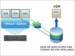 similiar data cleansing process flow diagram keywords data cleansing process flow diagram also burp backup and restore