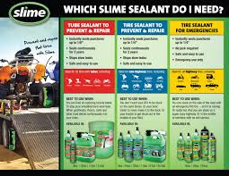 When Should You Use Tire Sealant