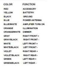 kenwood wiring diagram colors kenwood image wiring kenwood wiring harness color code jodebal com on kenwood wiring diagram colors