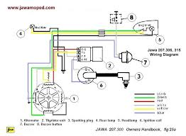 jawa wiring diagram wiring diagram and schematic moto guzzi color wiring schematics tomos wiring diagrams myrons mopeds