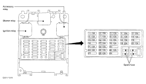 05 Nissan Altima Fuse Box Diagram Wiring Diagram