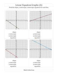 graphing using x and y intercepts worksheet abitlikethis