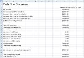 Cash Flow Sheets Free Cash Flow Statement Spreadsheet Template