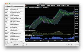 Best Stock Charting Software For Mac