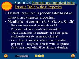 Chapter 2: Elements of Chemistry - ppt download