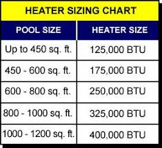 Pool Heater Btu Chart Teledyne Pool Heater Google Search Swembad Verhitting