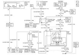 2000 chevy k1500 wiring diagram 4wd great installation of wiring 4 wire silverado actuator diagram wiring diagrams one rh 38 moikensmarmelaedchen de 1995 k1500 ac wiring