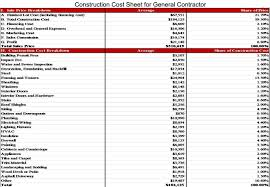 construction cost sheet for general contractor jpg