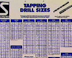 Tap And Die Set Size Chart Taps Dies Chart Drill Periodic Table