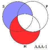 Aaa 2 Venn Diagram Aaa 1 Venn Diagram Magdalene Project Org