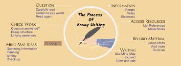 Help With College Essay Writing College Essay Writing Help Service