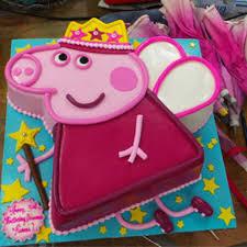 Birthday Cake Images Ideas Recipes Everything You Need