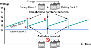 preventing cycling in battery combiners voltage sensitive relays charging source cycling