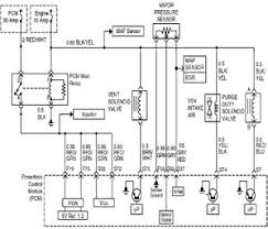 standard wiring diagram wiring diagrams for diy car repairs youfixcars com wire diagram