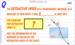 refractive index and refraction equation cie extended flashcard width
