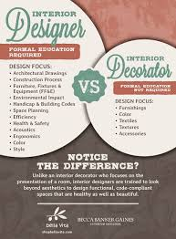 Interior Decorator Vs Interior Designer Inspiration Interior Designer And Decorator Credainatcon