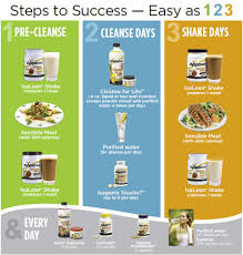 Isagenix Meal Chart Beyond Nutrition Beyond Fit