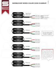 humbucker pickup wiring diagram wiring diagram for you • humbucker and tele pickup phase changing 2wire humbucker wiring wilkinson humbucker pickups wiring diagram