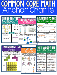 6th Grade Mathematics Chart 6th Grade Math Anchor Charts Bedowntowndaytona Com