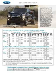 2019 Ford F250 Towing Capacity Chart All Inclusive 5th Wheel Towing Capacity Chart 2008 Ford