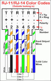 cat 3 phone wiring diagram 350 chevy engine head home and cat3 phone jack wiring color code at Cat 3 Wiring Diagram
