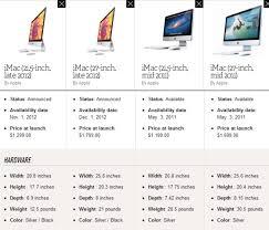 Mac Vs Windows Laptops