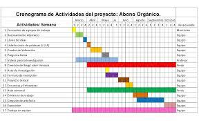 formato cronograma de actividades mensual formatos de cronogramas de actividades military bralicious co