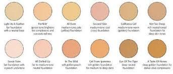 Colorescience Color Chart Colorescience Pressed Foundation Compact All Even